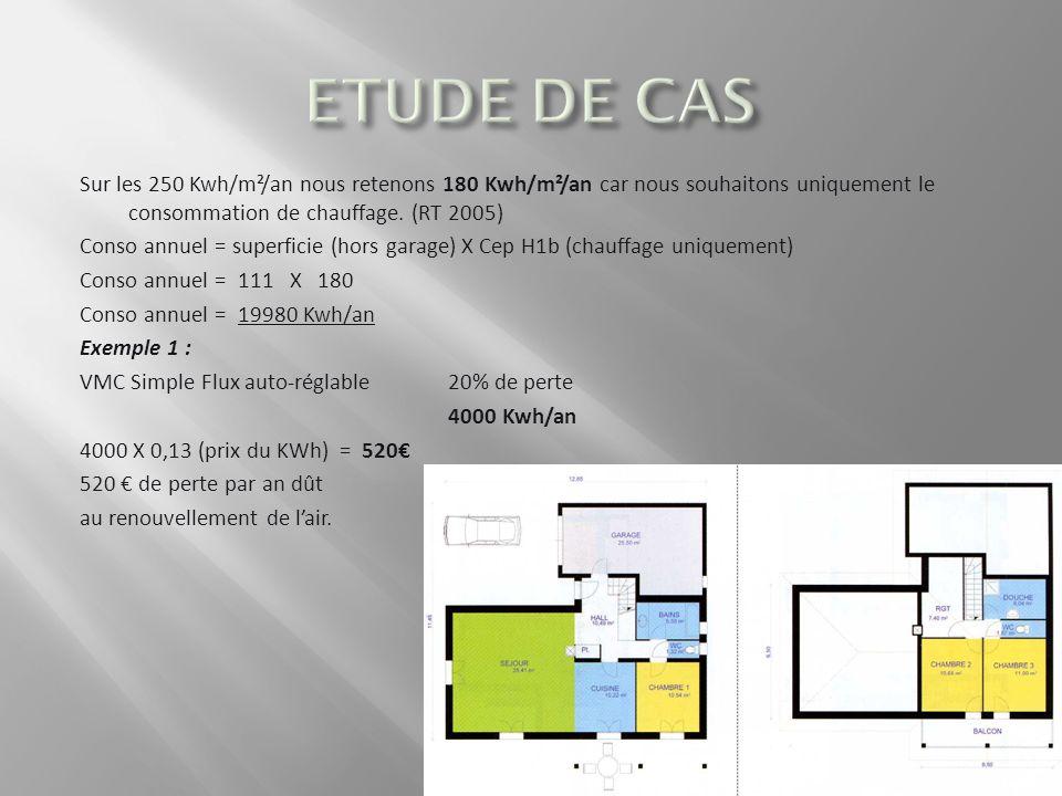 ETUDE DE CAS Sur les 250 Kwh/m²/an nous retenons 180 Kwh/m²/an car nous souhaitons uniquement le consommation de chauffage. (RT 2005)