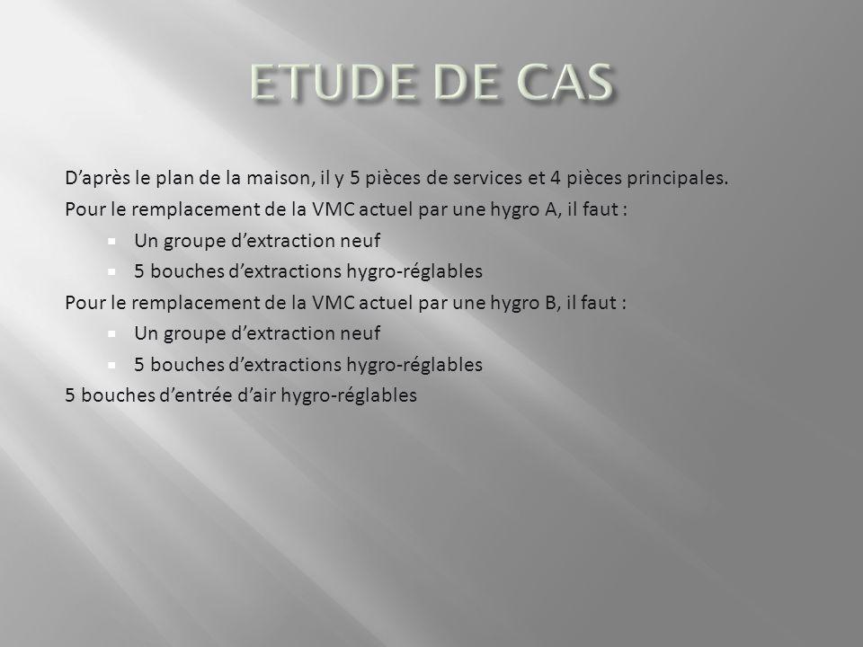 ETUDE DE CAS D'après le plan de la maison, il y 5 pièces de services et 4 pièces principales.