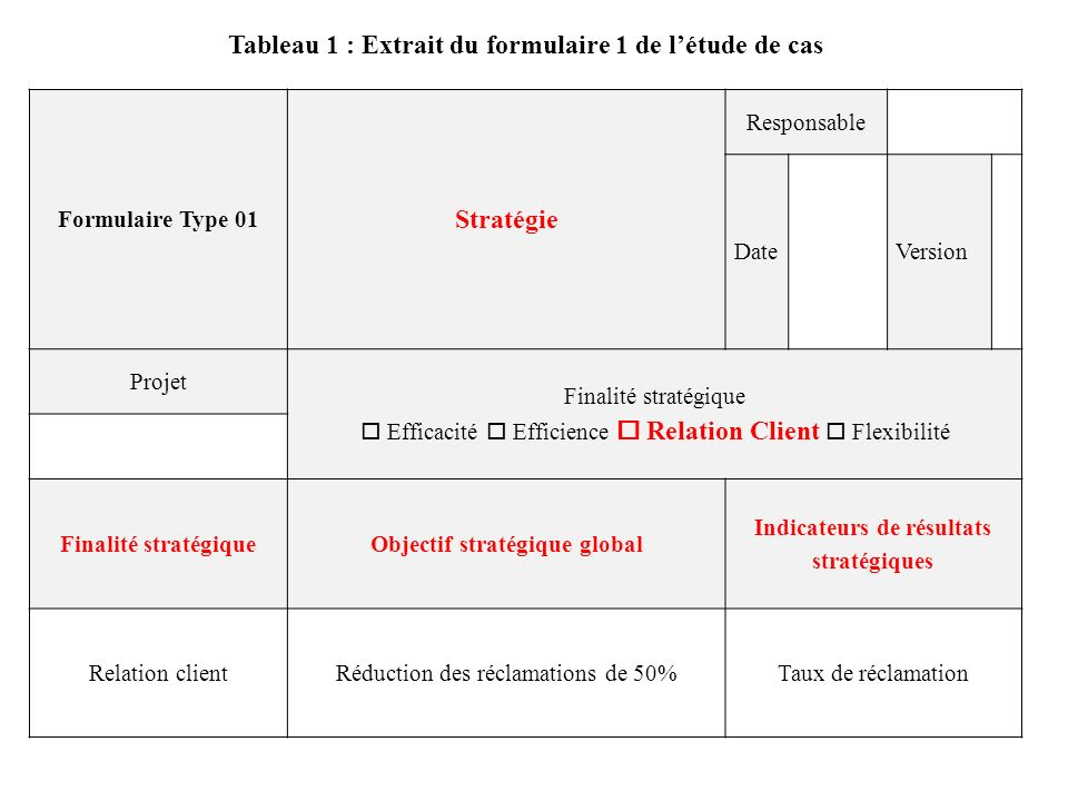 Tableau 1 : Extrait du formulaire 1 de l'étude de cas Stratégie