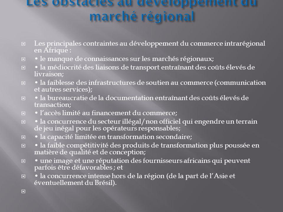 Les obstacles au développement du marché régional