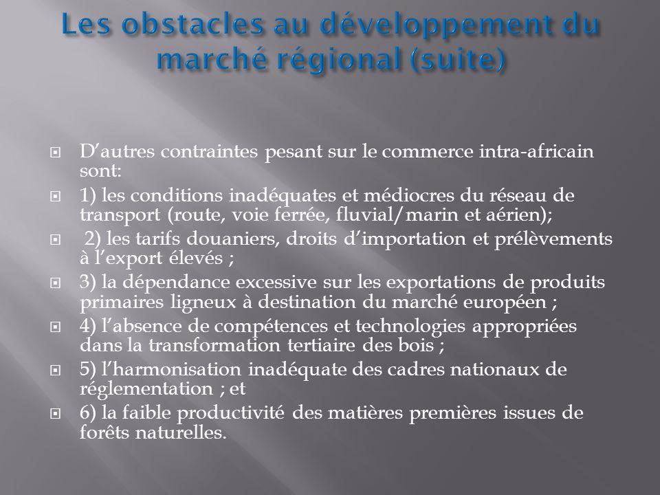 Les obstacles au développement du marché régional (suite)