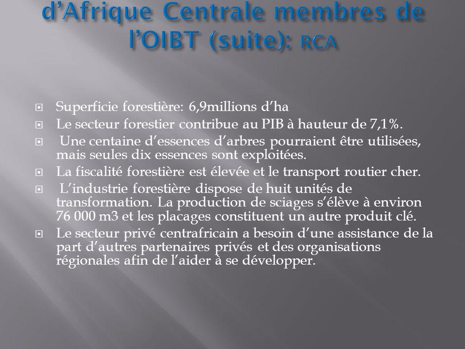Généralités sur les pays d'Afrique Centrale membres de l'OIBT (suite): RCA