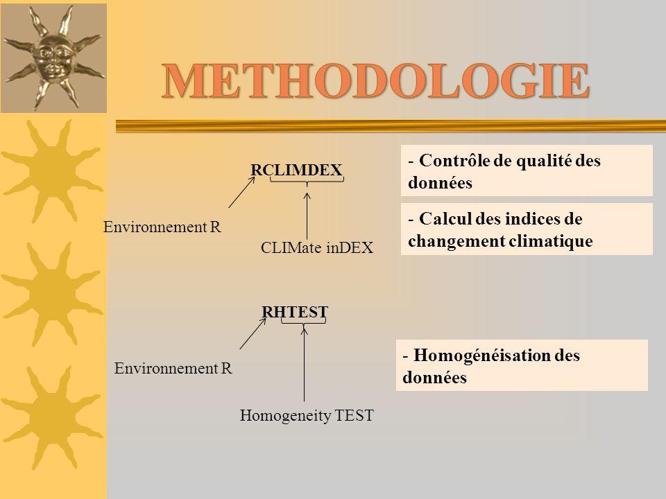 METHODOLOGIE Contrôle de qualité des données