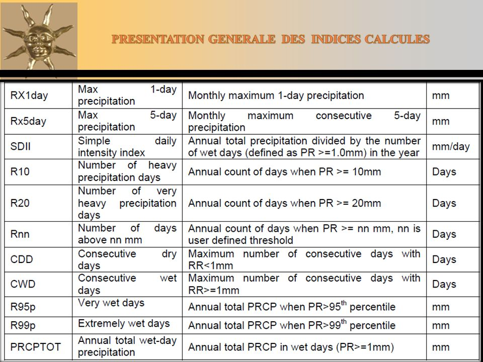 PRESENTATION GENERALE DES INDICES CALCULES