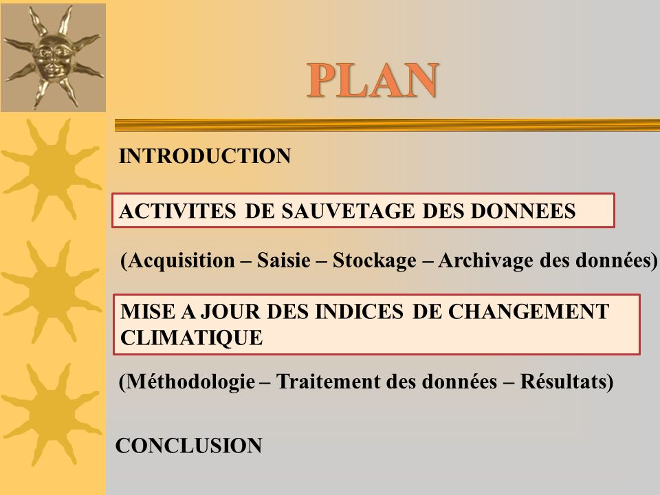 PLAN INTRODUCTION ACTIVITES DE SAUVETAGE DES DONNEES