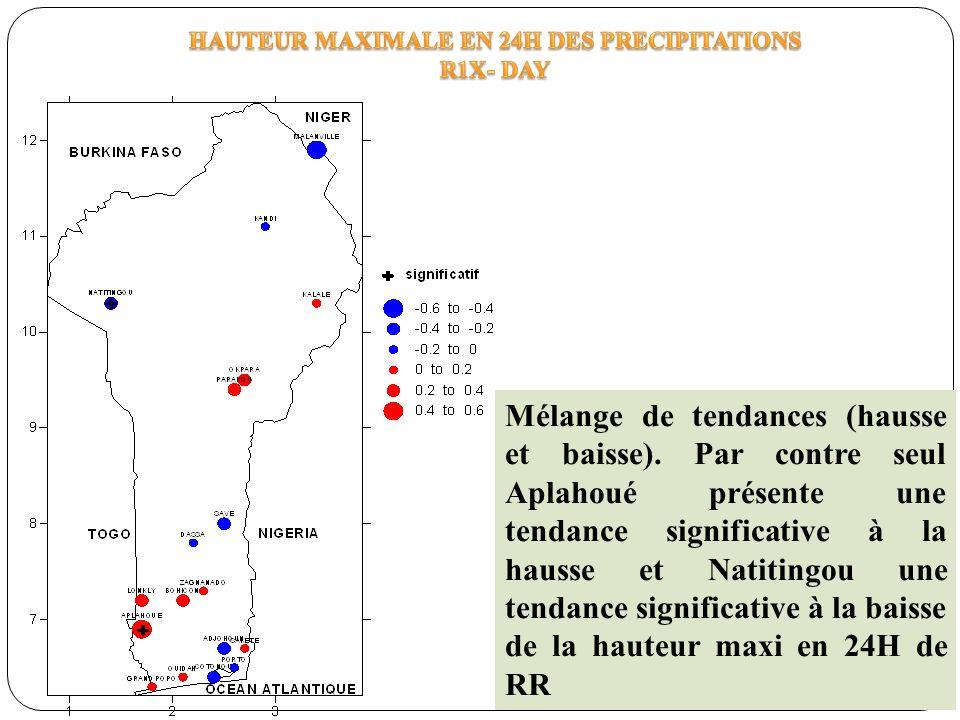 HAUTEUR MAXIMALE EN 24H DES PRECIPITATIONS