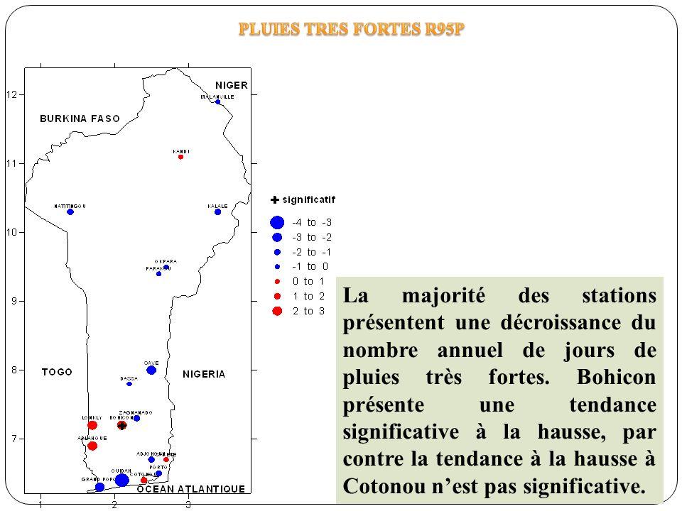 PLUIES TRES FORTES R95P