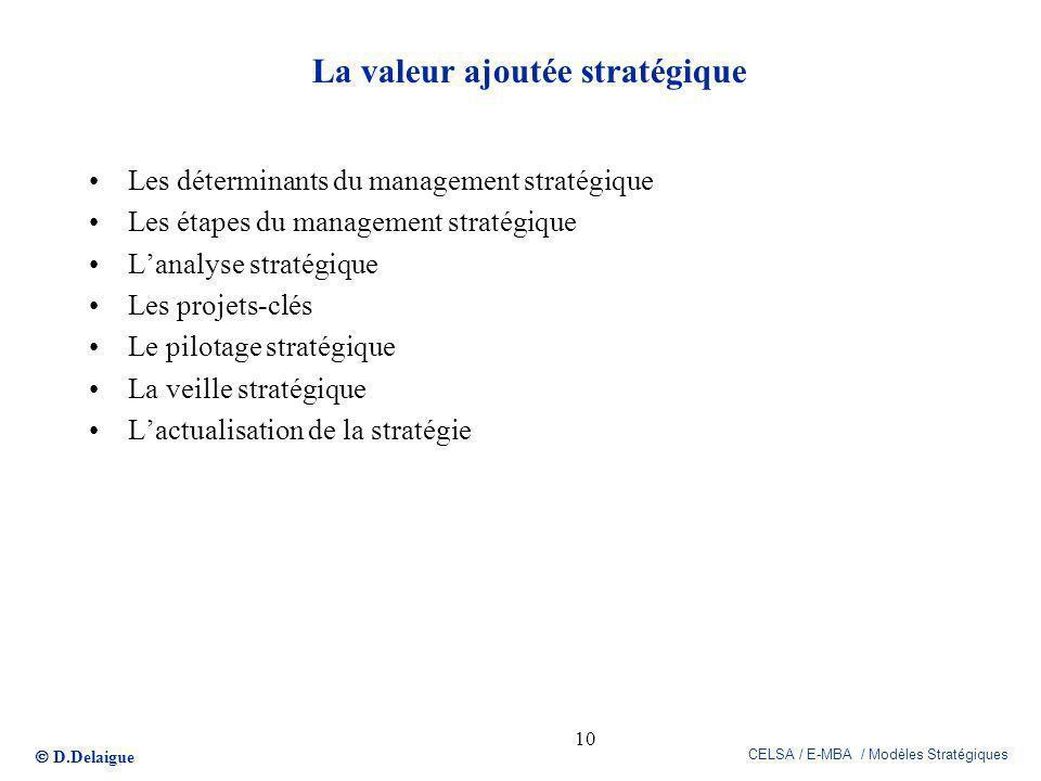 La valeur ajoutée stratégique