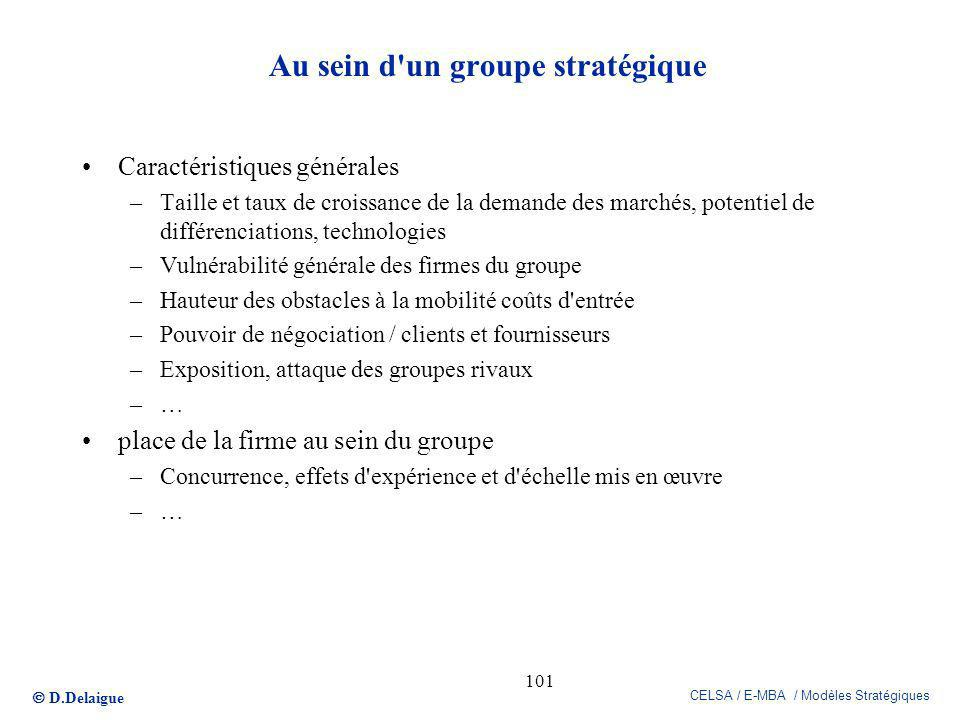 Au sein d un groupe stratégique