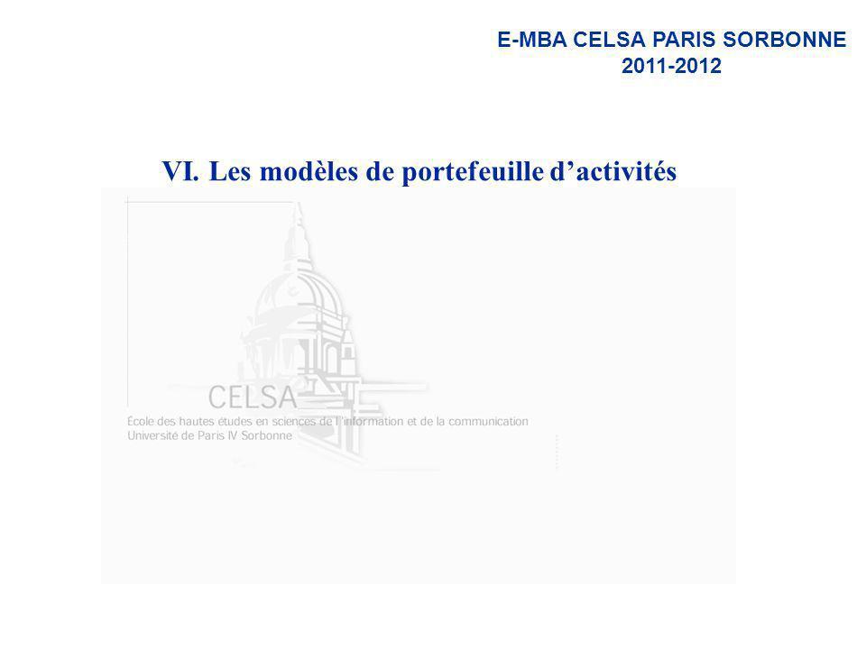 VI. Les modèles de portefeuille d'activités