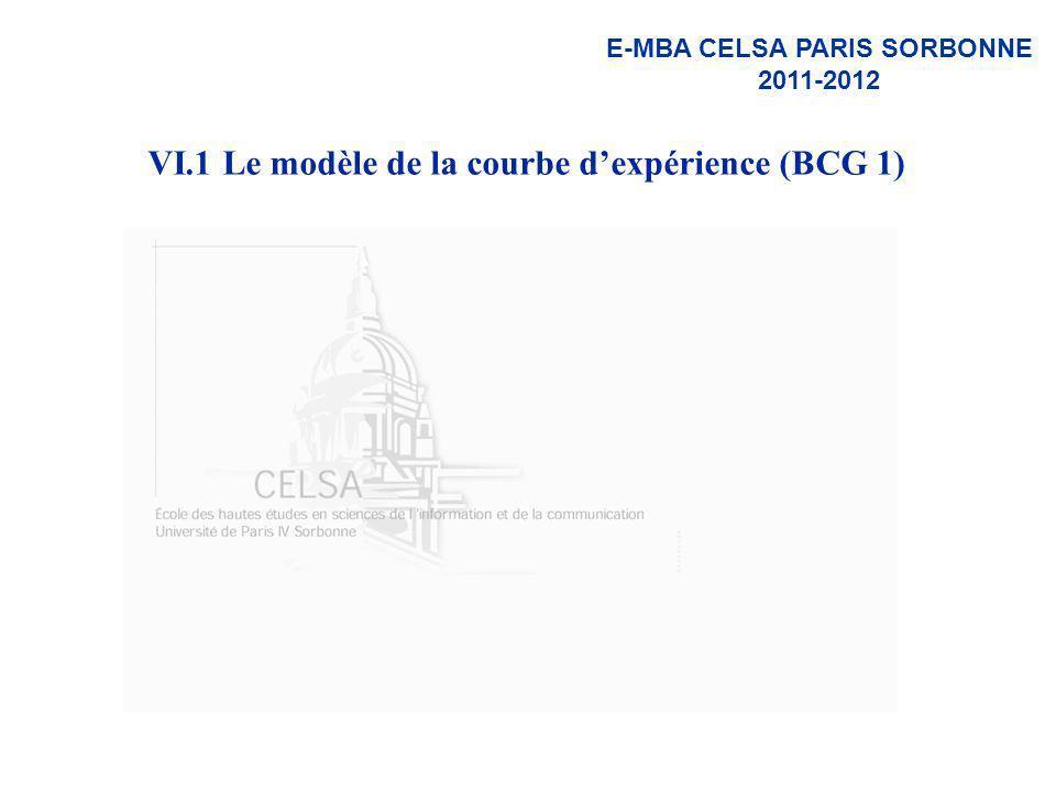 VI.1 Le modèle de la courbe d'expérience (BCG 1)