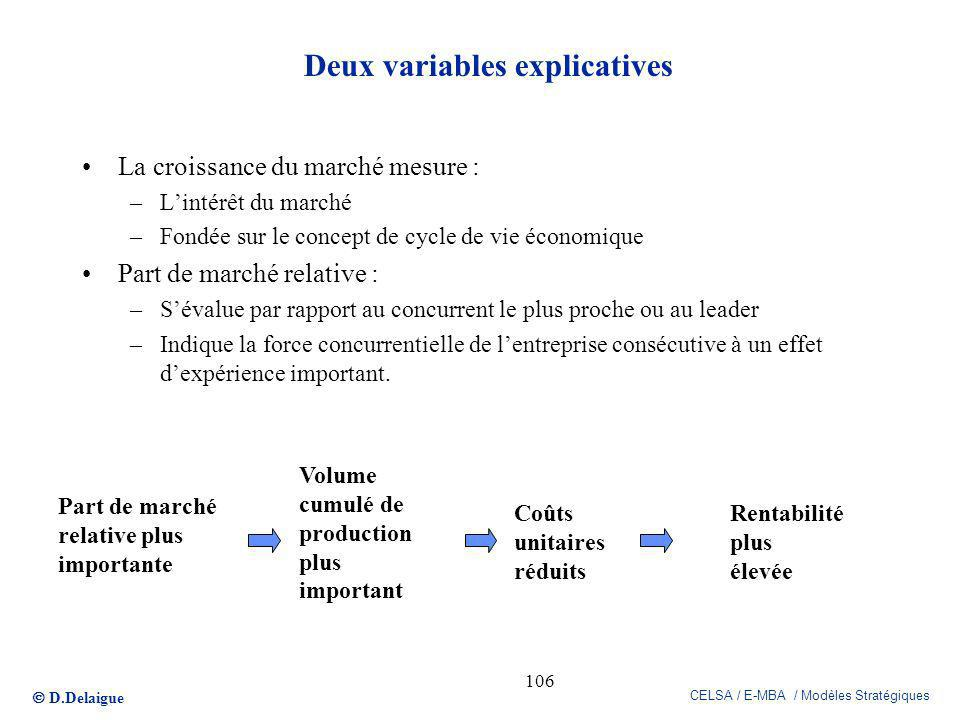Deux variables explicatives