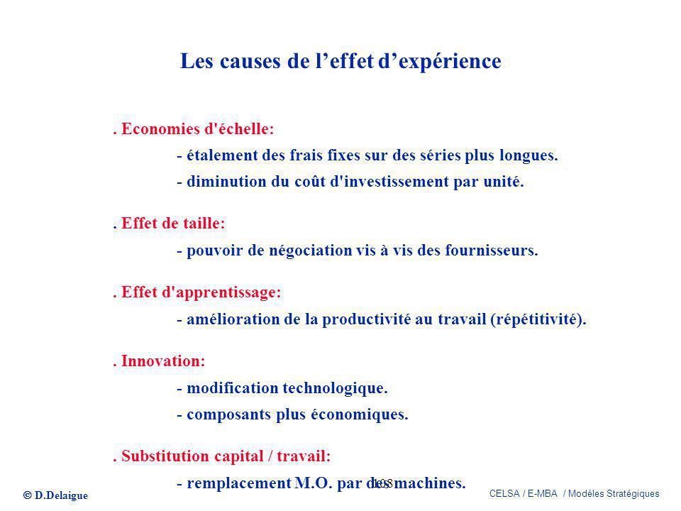 Les causes de l'effet d'expérience