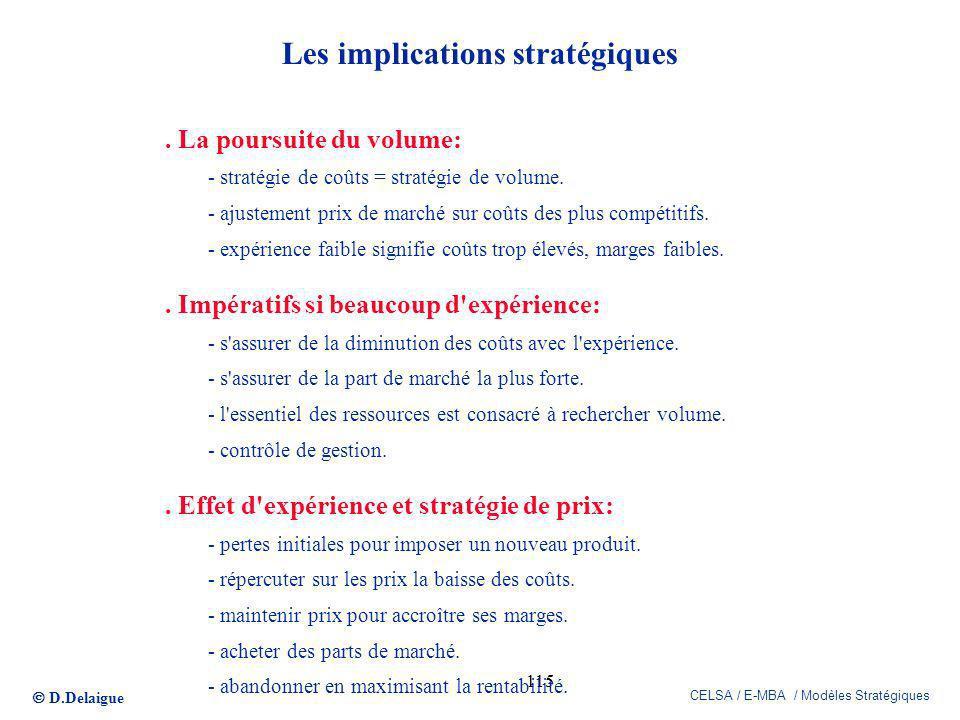 Les implications stratégiques