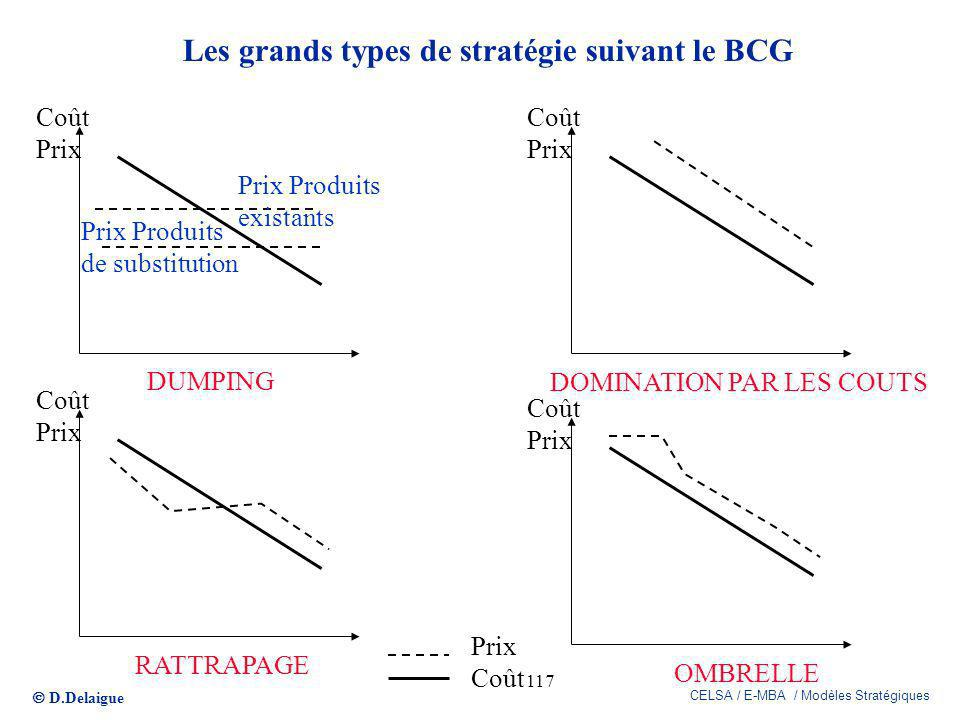 Les grands types de stratégie suivant le BCG