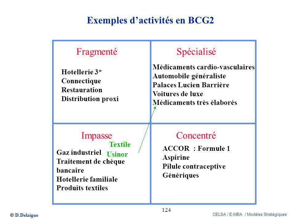Exemples d'activités en BCG2