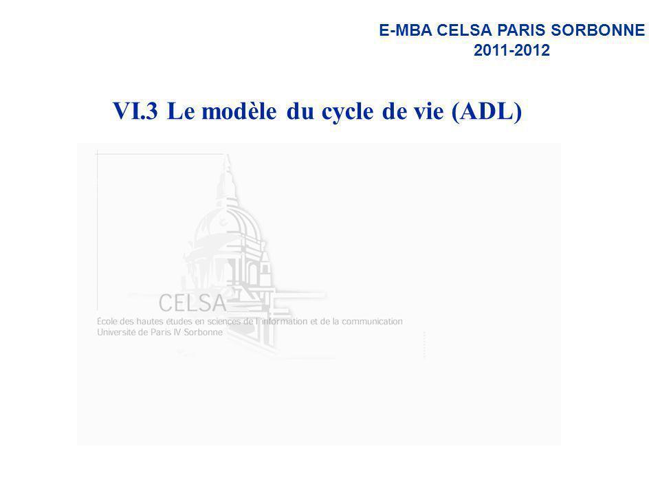 VI.3 Le modèle du cycle de vie (ADL)