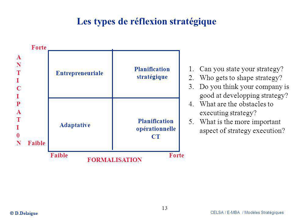 Les types de réflexion stratégique