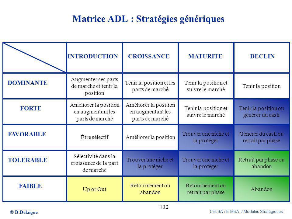 Matrice ADL : Stratégies génériques