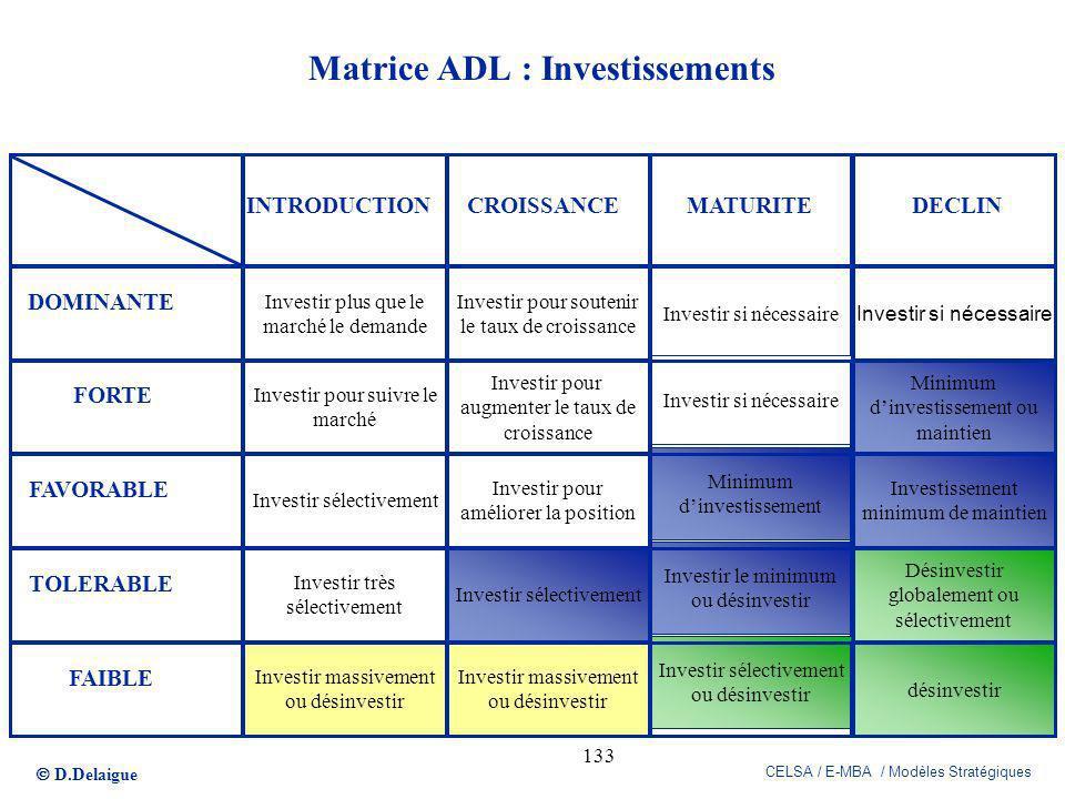 Matrice ADL : Investissements