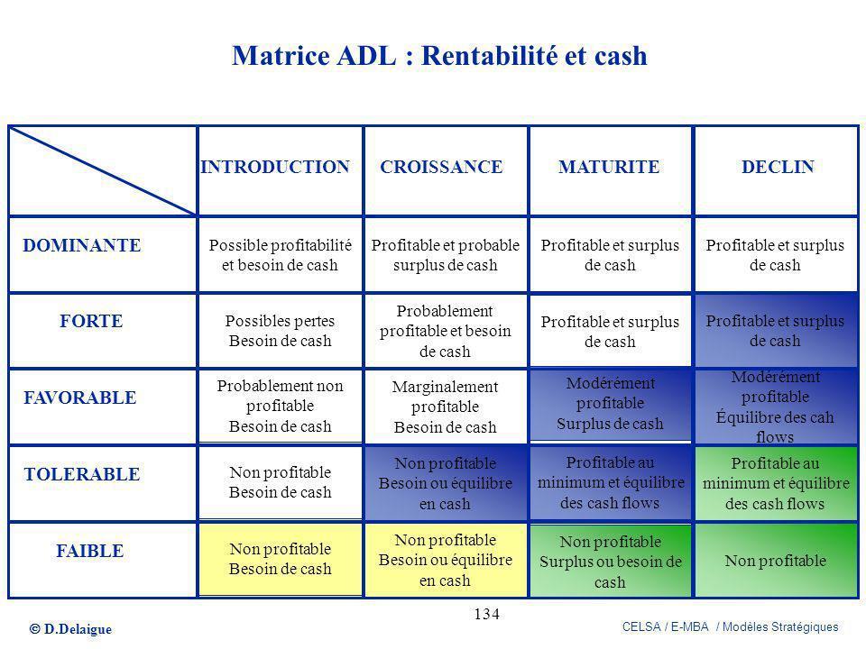 Matrice ADL : Rentabilité et cash