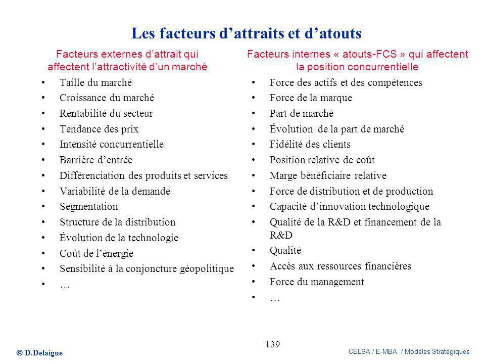 Les facteurs d'attraits et d'atouts