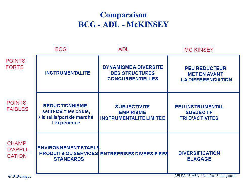 Comparaison BCG - ADL - McKINSEY