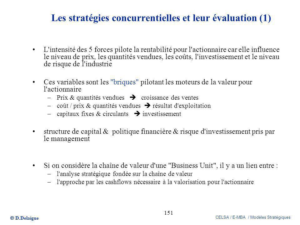 Les stratégies concurrentielles et leur évaluation (1)