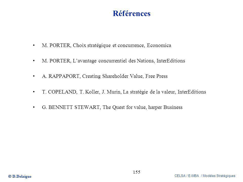 Références M. PORTER, Choix stratégique et concurrence, Economica