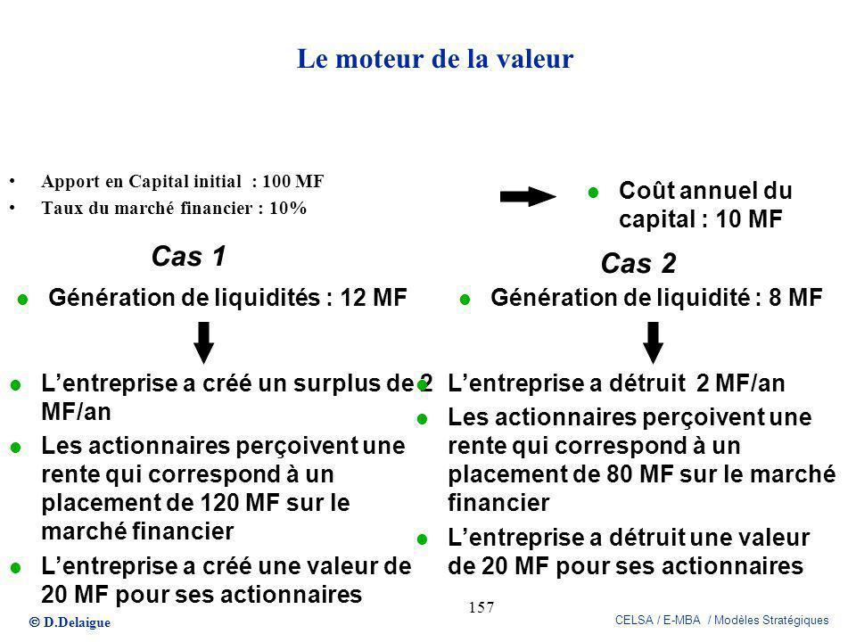 Le moteur de la valeur Cas 1 Cas 2 Coût annuel du capital : 10 MF