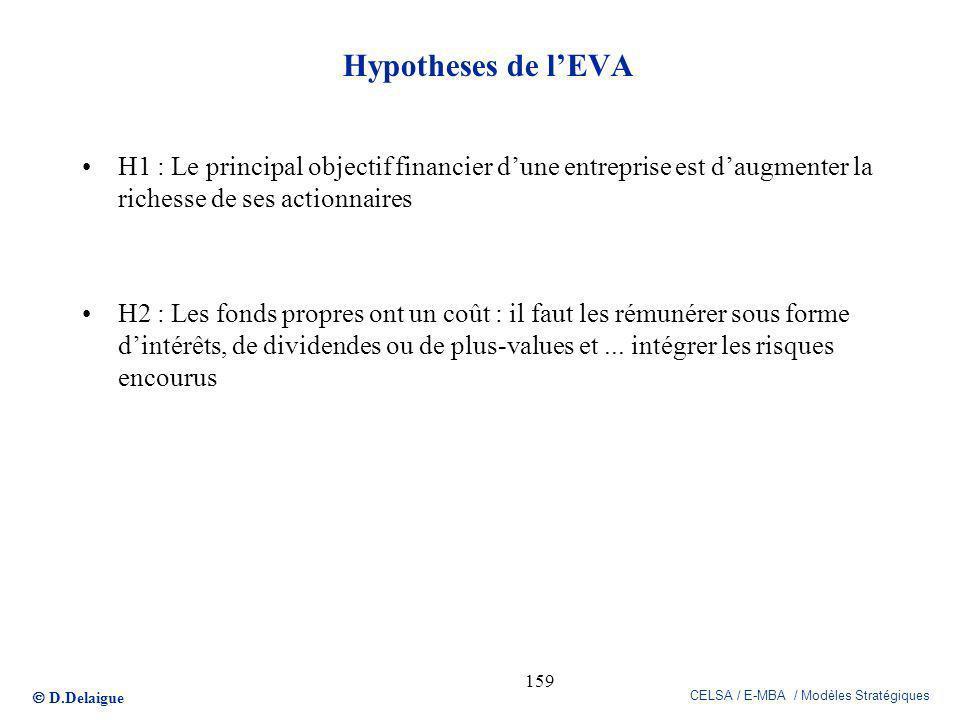 Hypotheses de l'EVA H1 : Le principal objectif financier d'une entreprise est d'augmenter la richesse de ses actionnaires.