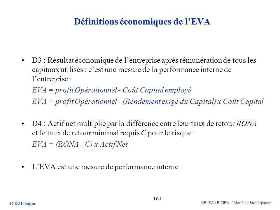 Définitions économiques de l'EVA
