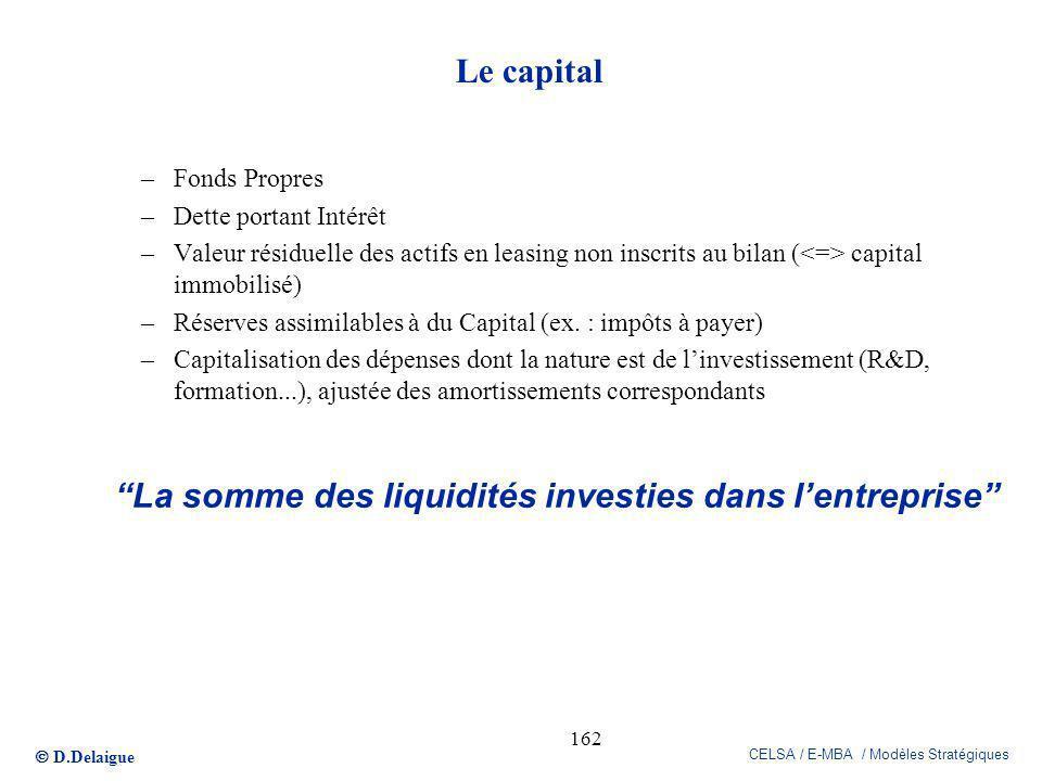 La somme des liquidités investies dans l'entreprise
