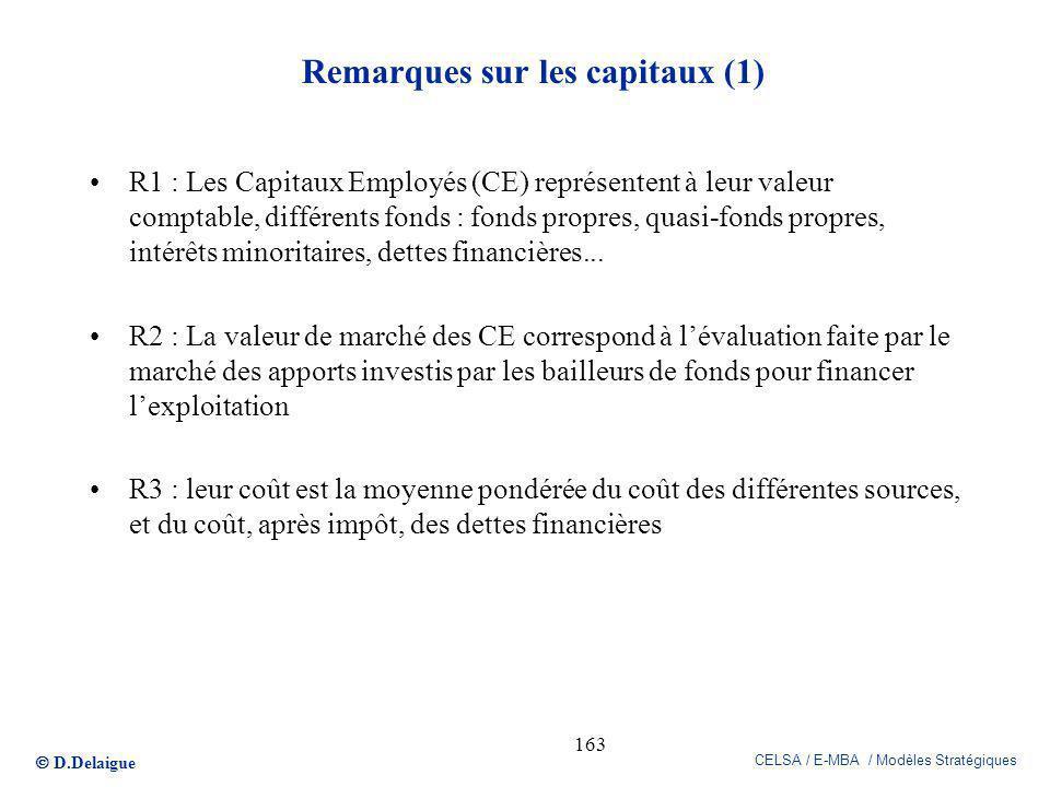 Remarques sur les capitaux (1)