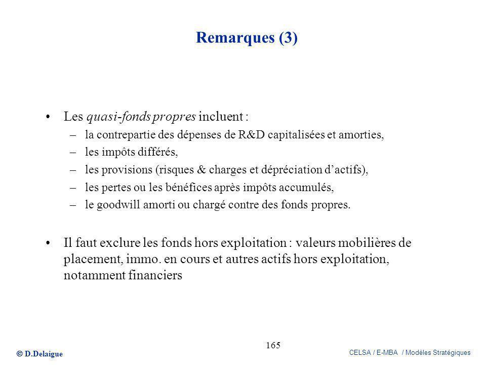 Remarques (3) Les quasi-fonds propres incluent :