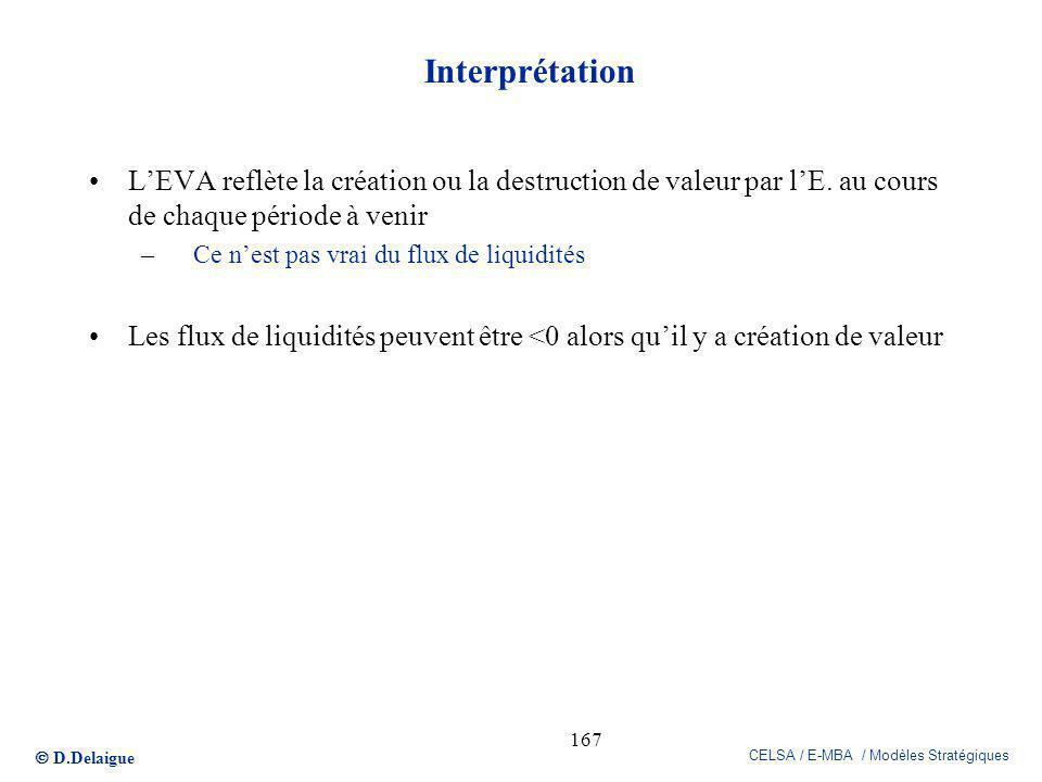 Interprétation L'EVA reflète la création ou la destruction de valeur par l'E. au cours de chaque période à venir.