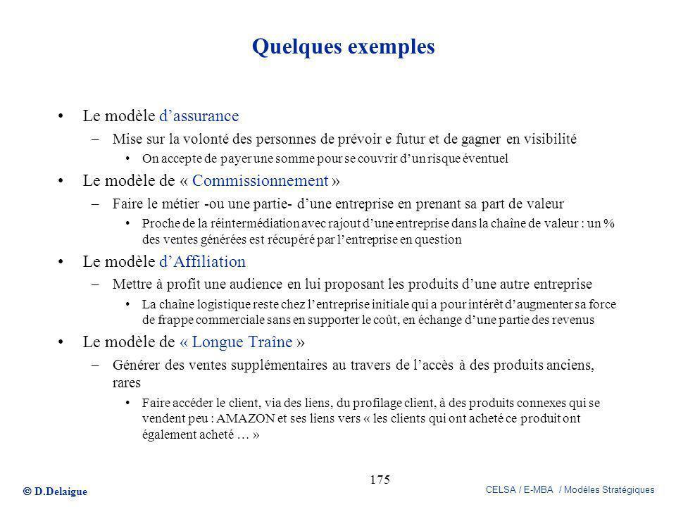 Quelques exemples Le modèle d'assurance