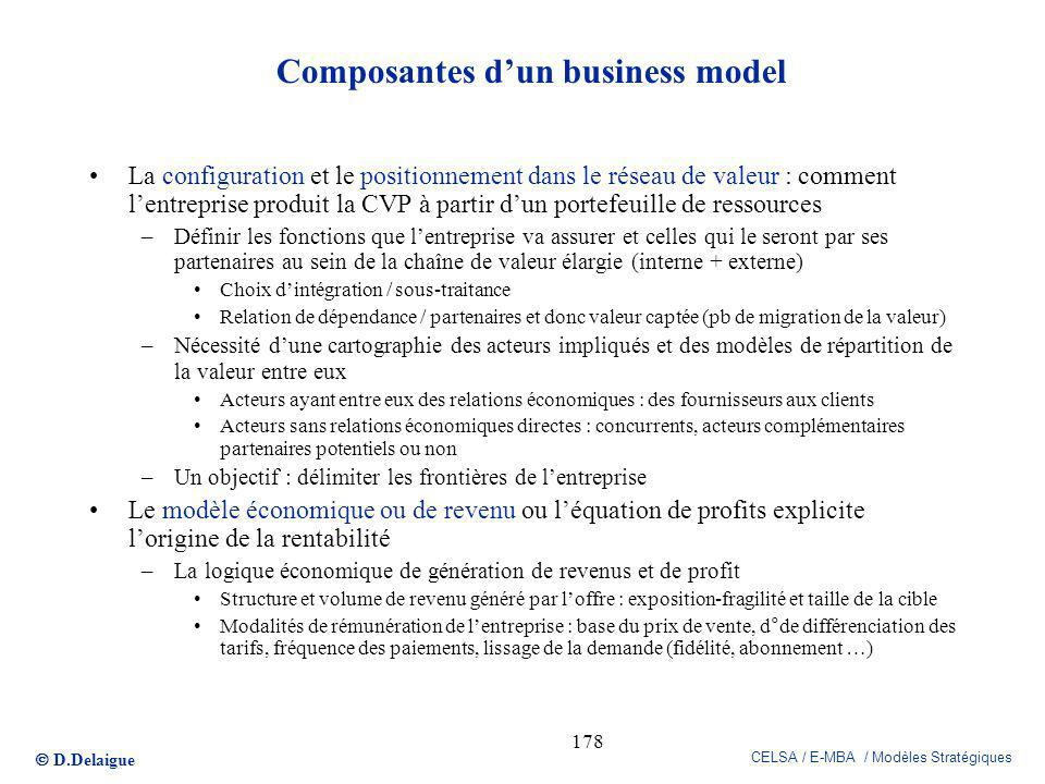 Composantes d'un business model