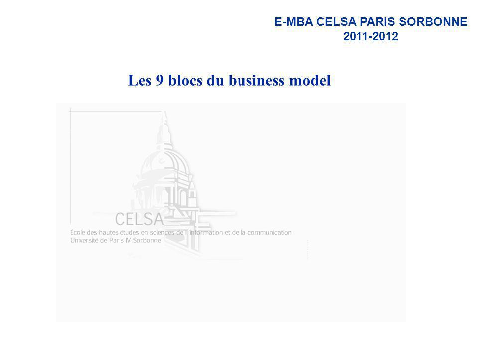 Les 9 blocs du business model