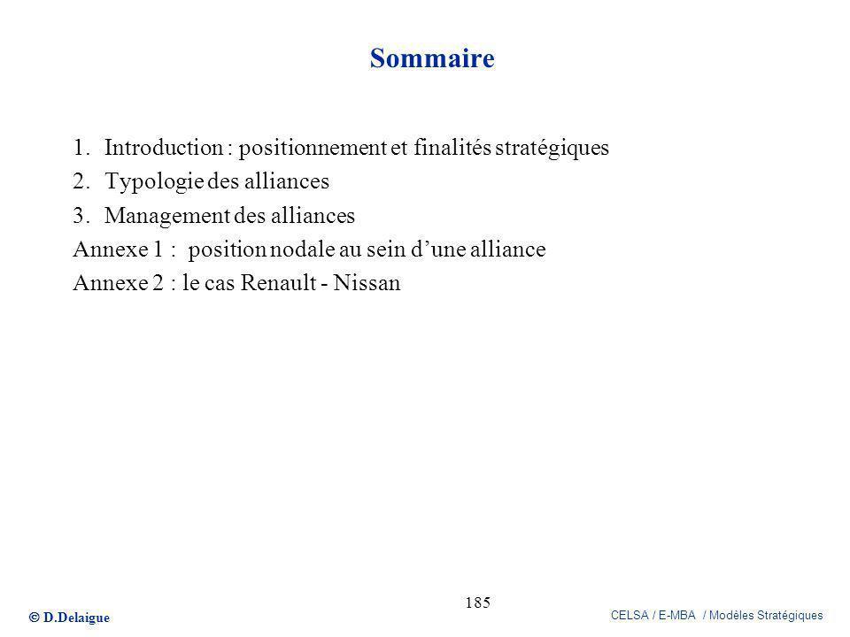 Sommaire Introduction : positionnement et finalités stratégiques