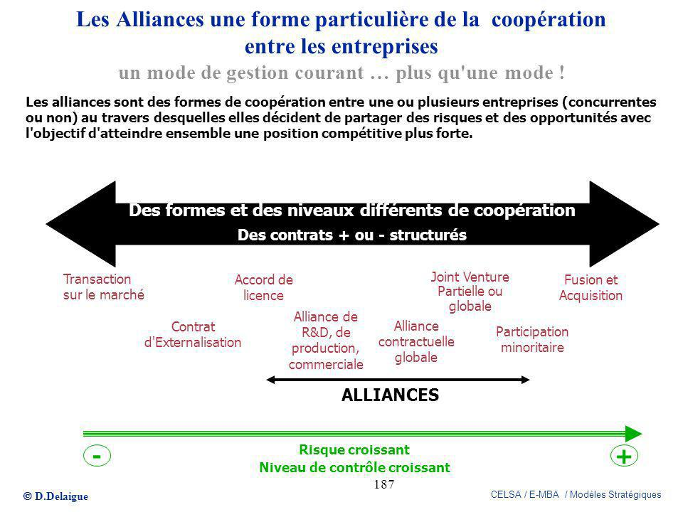 Les Alliances une forme particulière de la coopération entre les entreprises un mode de gestion courant … plus qu une mode !