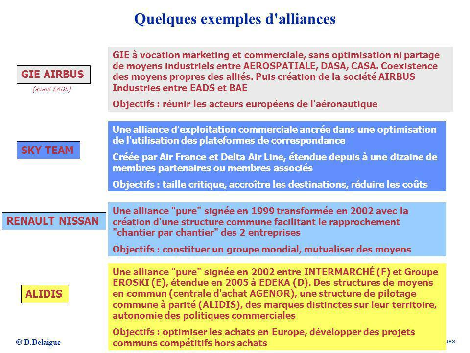 Quelques exemples d alliances