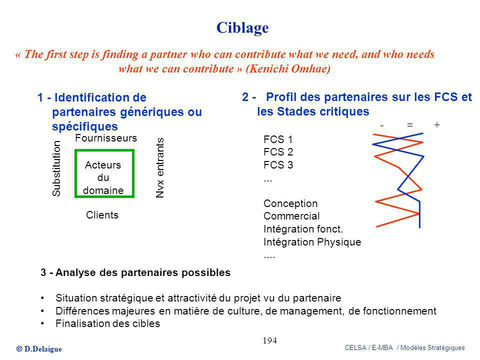 Ciblage « The first step is finding a partner who can contribute what we need, and who needs what we can contribute » (Kenichi Omhae)