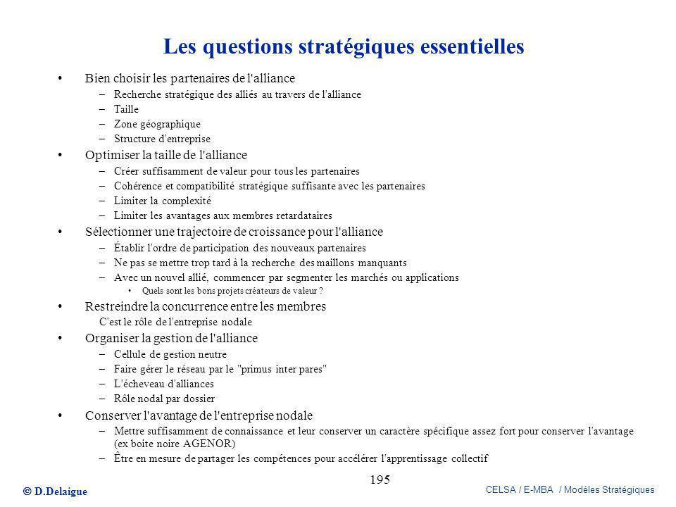 Les questions stratégiques essentielles