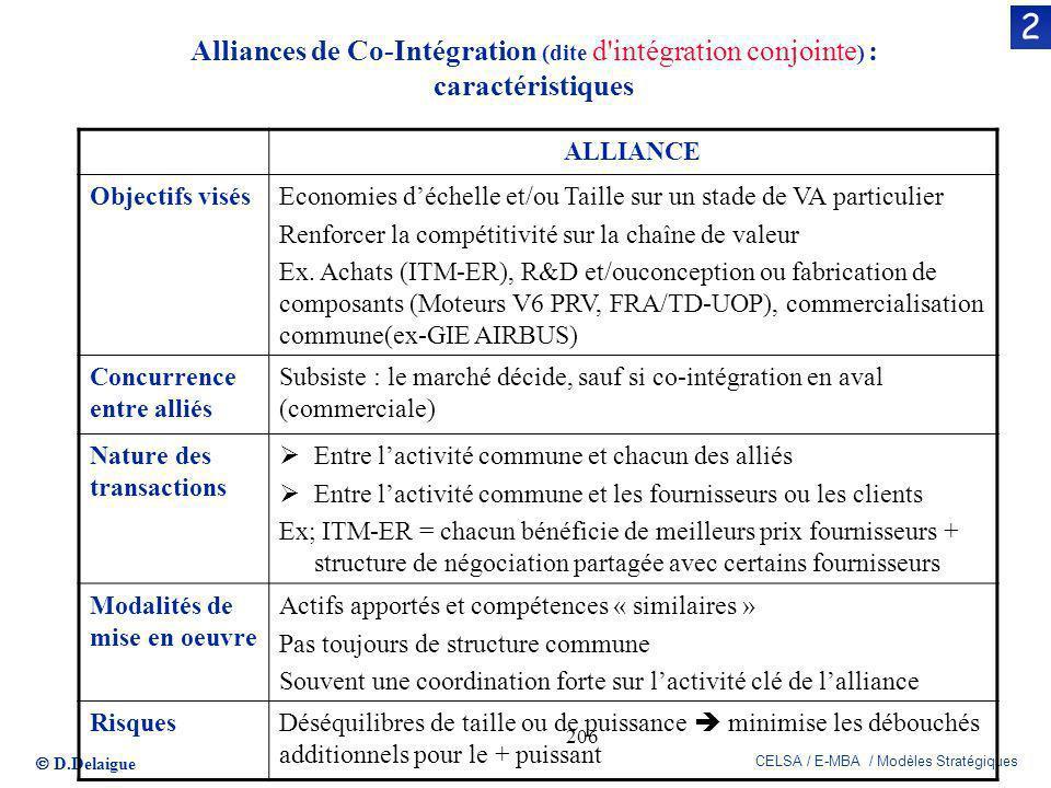 2 Alliances de Co-Intégration (dite d intégration conjointe) : caractéristiques. ALLIANCE. Objectifs visés.