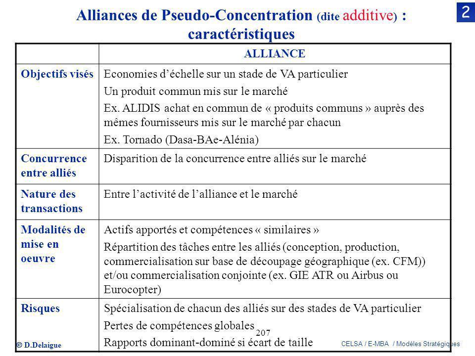 Alliances de Pseudo-Concentration (dite additive) : caractéristiques