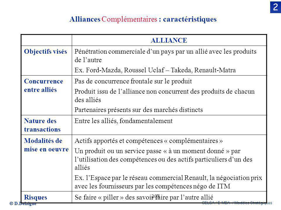 Alliances Complémentaires : caractéristiques