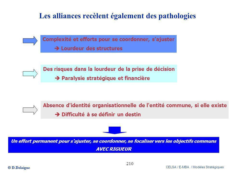 Les alliances recèlent également des pathologies