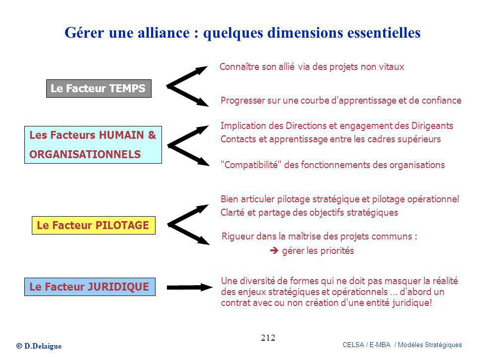 Gérer une alliance : quelques dimensions essentielles