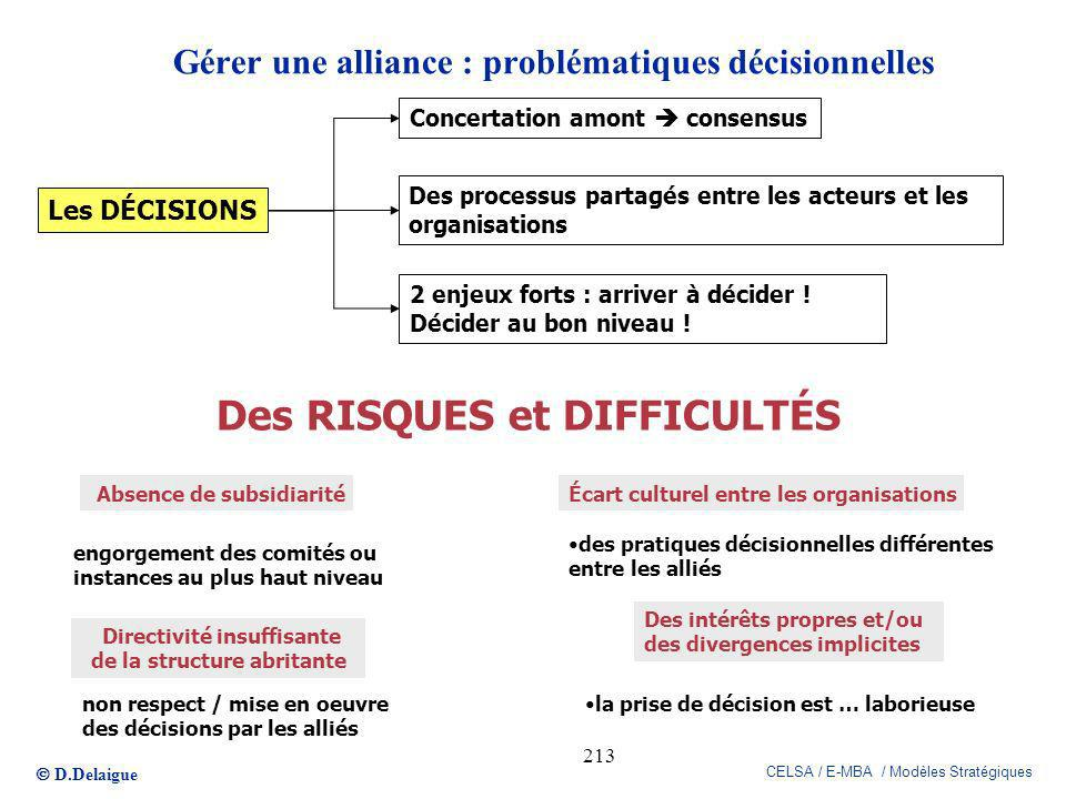 Gérer une alliance : problématiques décisionnelles